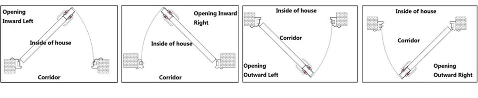 Inllustration Of Opening Methods